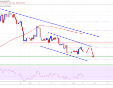 Crypto Market And Bitcoin Might Decline Further: BCH, EOS, TRX, ADA Analysis
