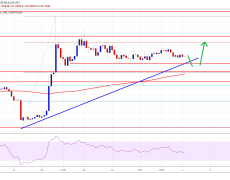 Bitcoin And Crypto Market Stuck In Range: BCH, EOS, TRX, ADA Analysis
