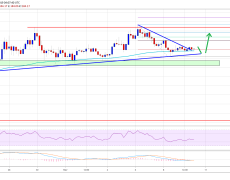 Ethereum Price Weekly Forecast: ETH Holding Uptrend Support