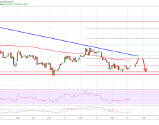 Ripple (XRP) Price Struggling To Hold Key Uptrend Support