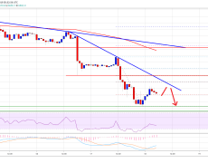 Bitcoin (BTC) Bears Remain In Driver's Seat But Bulls Not Done Yet