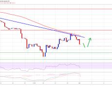Bitcoin Weekly Forecast: BTC Eyeing Last Line Of Defense