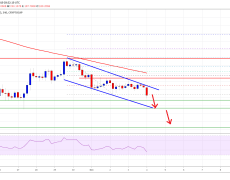 Bitcoin & Crypto Market Following Downtrend: BNB, BCH, LTC, EOS Analysis