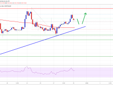 Bitcoin & Crypto Market Showing Bullish Signs: LTC, BNB, BCH, TRX Analysis