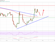 Ripple (XRP) Price Primed For Further Upsides