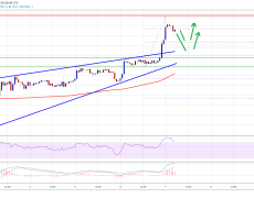 Bitcoin Defies Gravity But Here Is Why It Could Correct In Short-Term