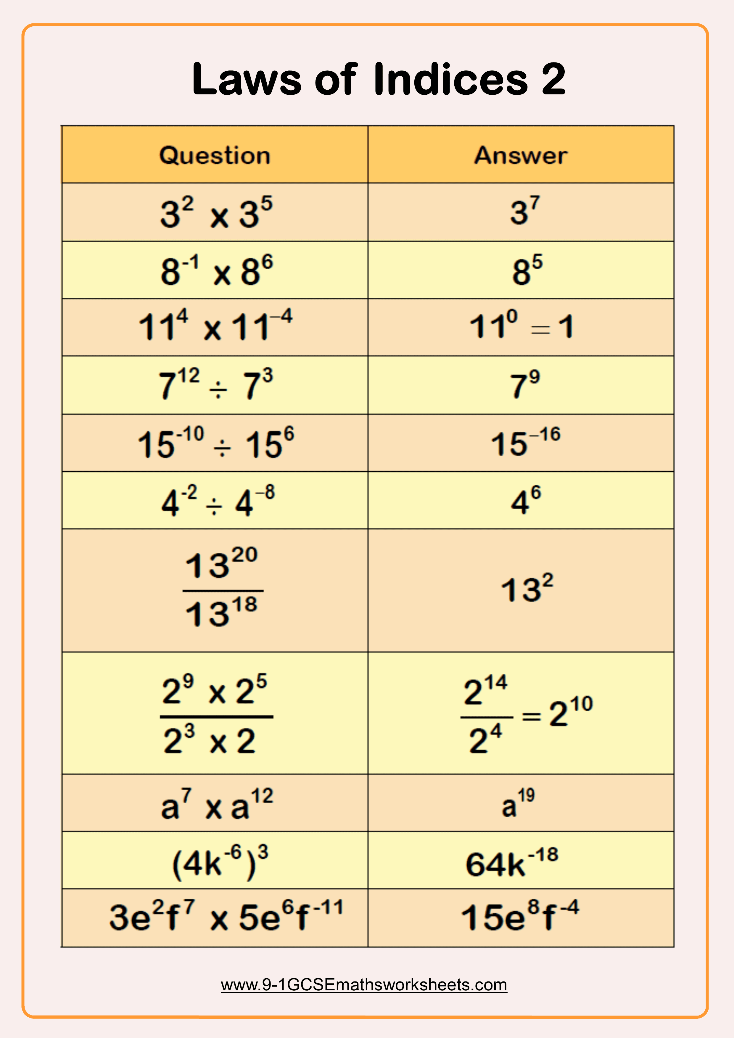 Indices Worksheets