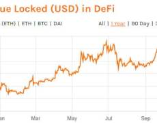DeFi Don't Care: Ethereum Investing Reaches Record Levels