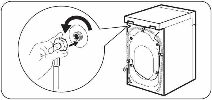 Connecter le tuyau à la machine à laver pour se connecter à l'approvisionnement en eau