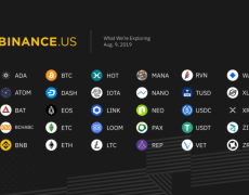 PSA: Only 48 Hours Remain for US Crypto Investors to Trade on Binance