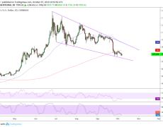 Bitcoin Jumps as US-China Trade Pessimism Returns