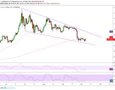 UK Bitcoin Mining Firm's Revenue Jumps 75% despite Bearish Q3