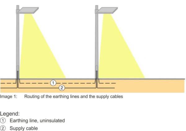 Resim 1-Topraklama hatlarının ve besleme kablolarının döşenmesi_