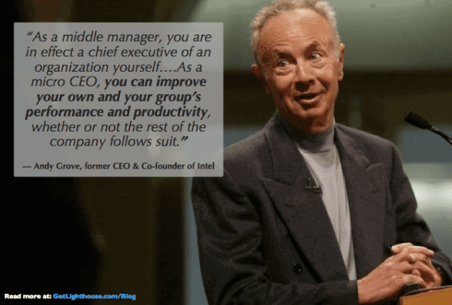 1:1 meetings have a high roi for managers