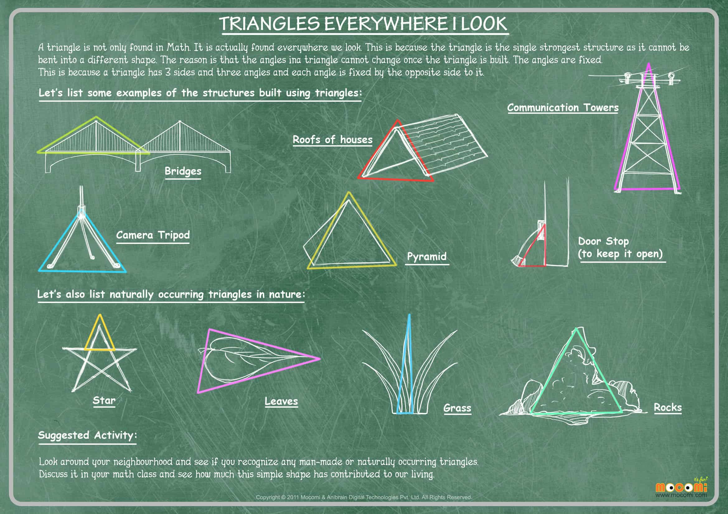 What Are Triangles