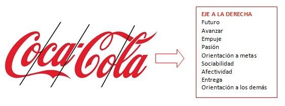 Grafología Coca-Cola logotipo