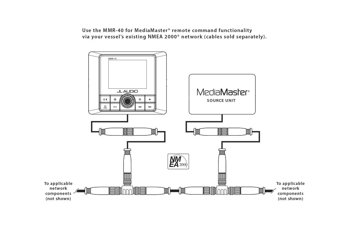 medium resolution of view larger