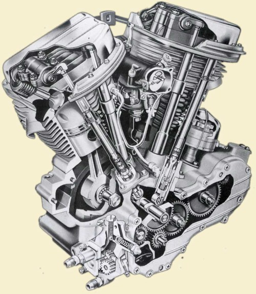 small resolution of harley 1340 evolution engine diagram