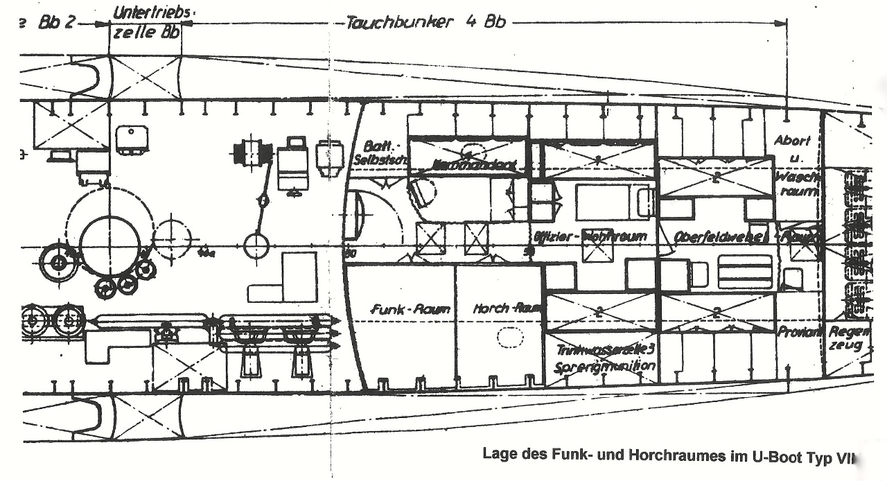 hight resolution of  of the radio room funk raum and the adjoining listening sound room horch raum in which some radio equipment was kept inside a type vii u boat