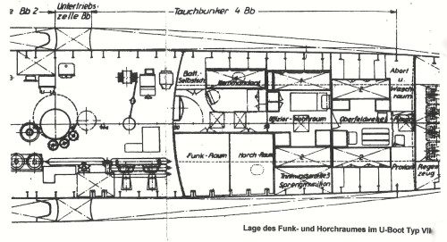 small resolution of  of the radio room funk raum and the adjoining listening sound room horch raum in which some radio equipment was kept inside a type vii u boat