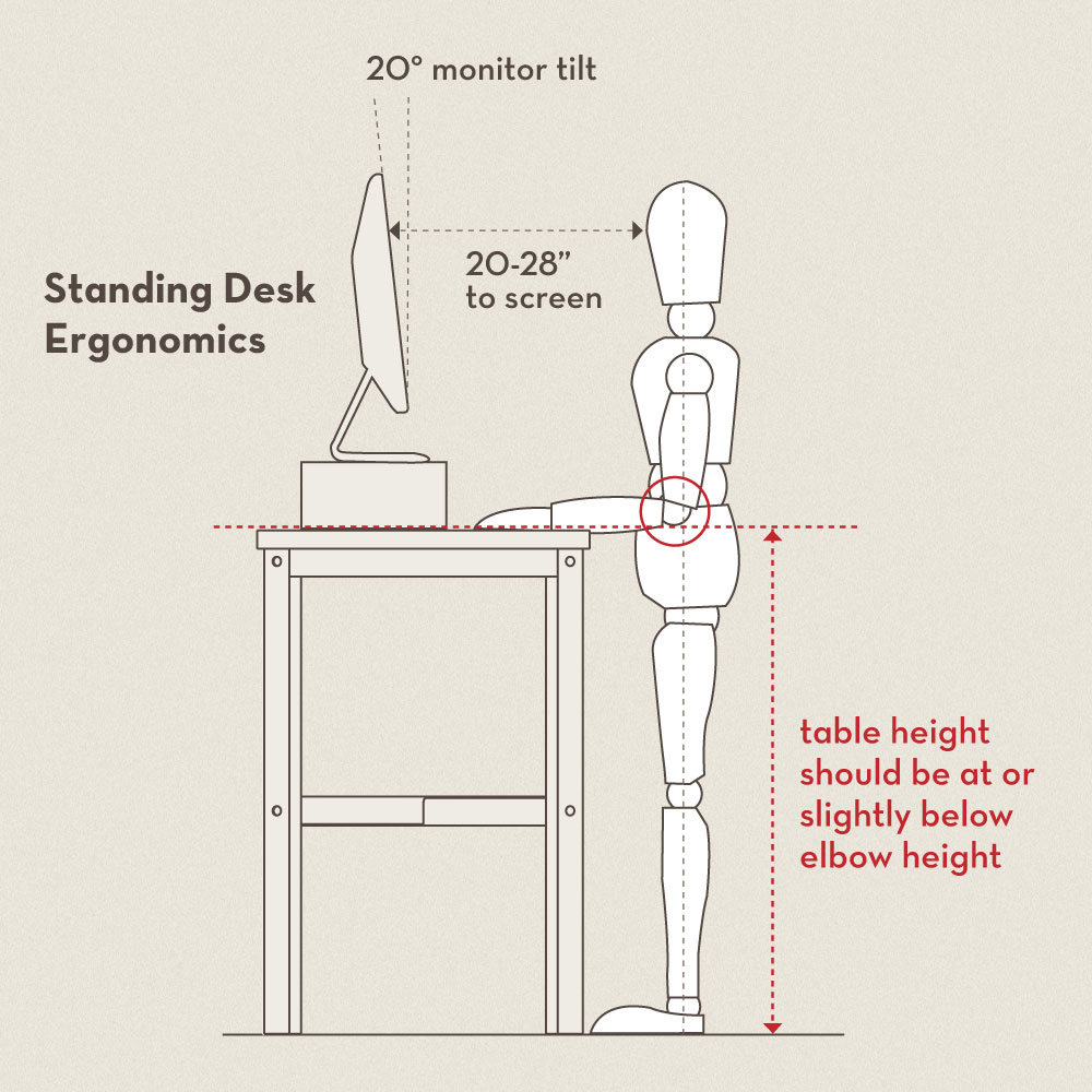 stand up desk plans