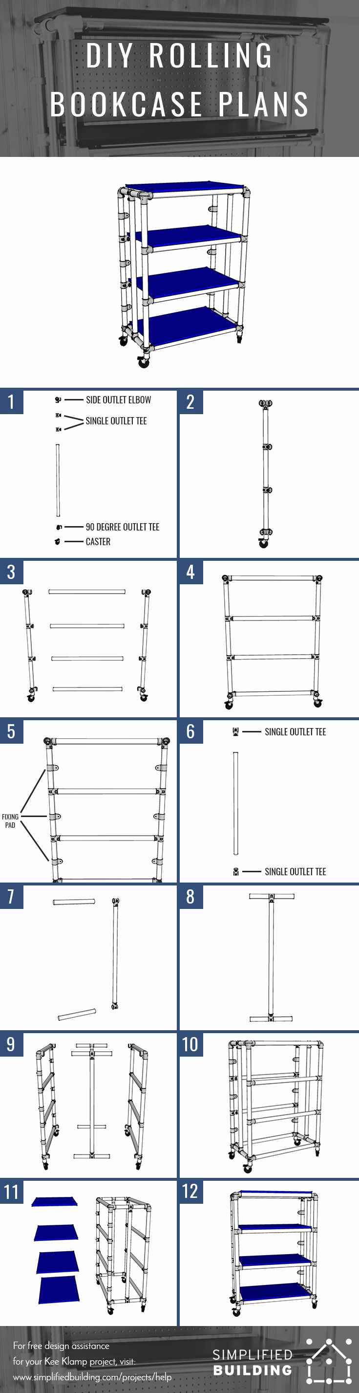 Diy Rolling Bookcase With Step By Step Plans Simplified
