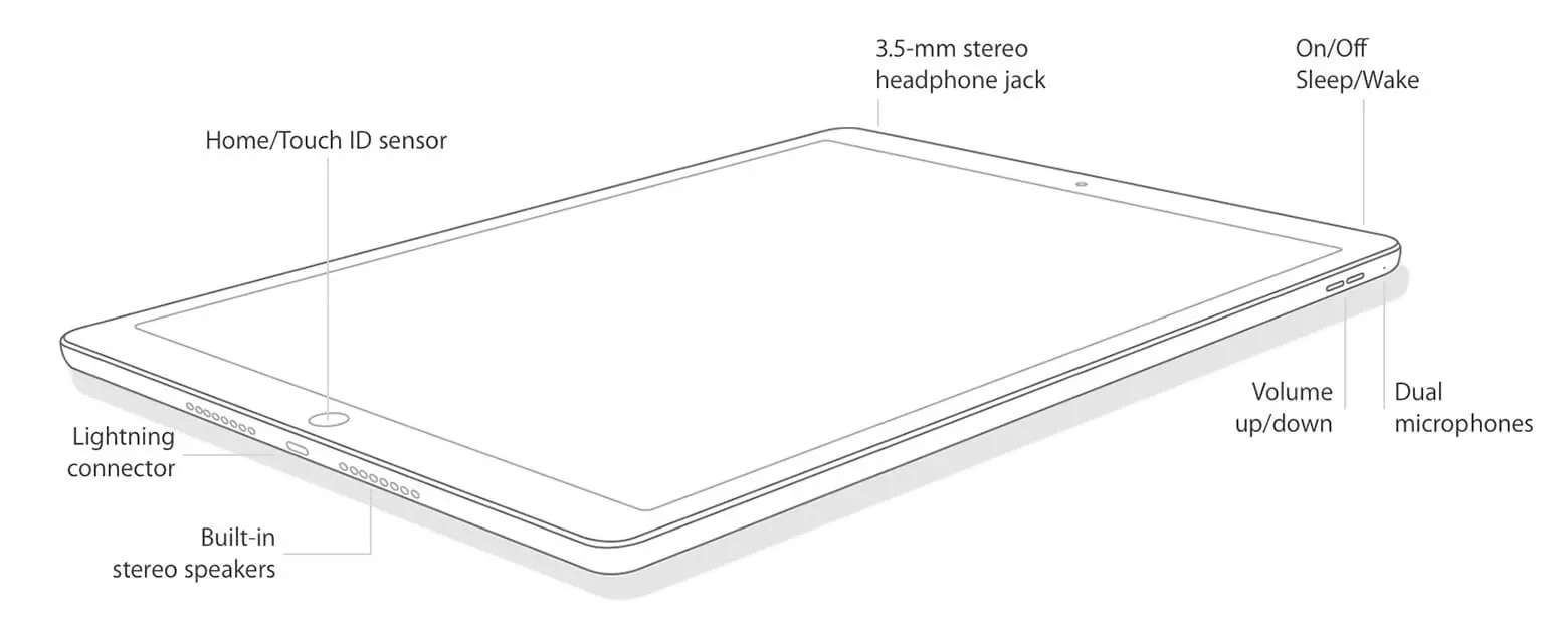 What iPad do I have? A guide to what iPad models are