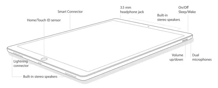 Which iPad do I have? A guide to what iPad models are