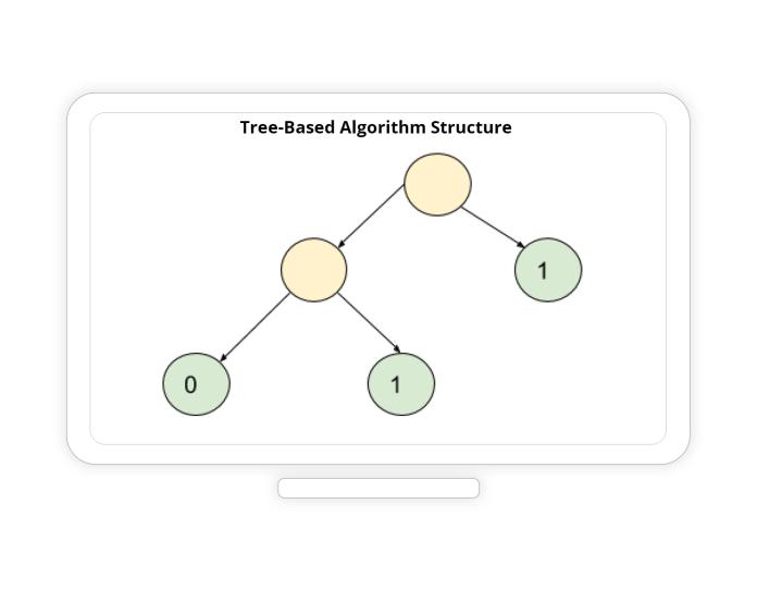 Tree-Based Algorithm Structure