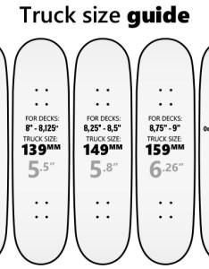 also skateboard truck size guide skatepro rh