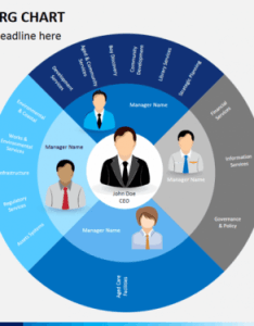 Circular org chart also powerpoint template sketchbubble rh