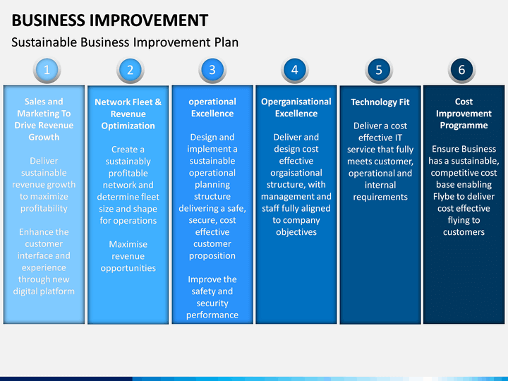 Business Improvement PowerPoint Template SketchBubble