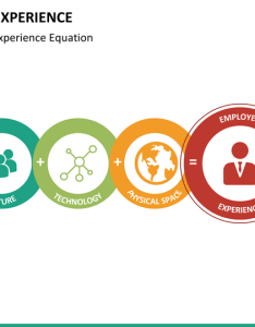 Employee experience ppt slide also powerpoint template sketchbubble rh