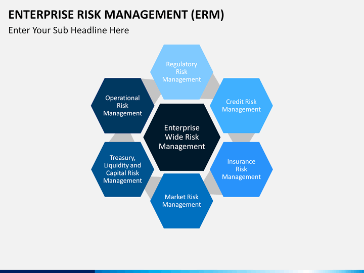 Risk Management Powerpoint Template - Resume Examples