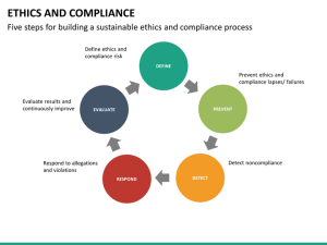 Ethics and Compliance PowerPoint Template | SketchBubble