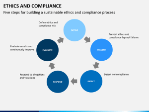 Ethics and Compliance PowerPoint Template | SketchBubble