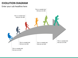 Evolution PowerPoint Template | SketchBubble