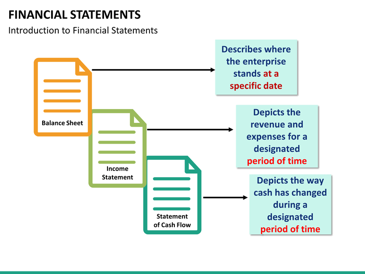 template financial statements