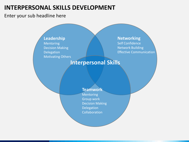 Interpersonal Skills Development PowerPoint Template | SketchBubble