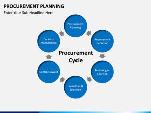 Procurement Planning PowerPoint Template | SketchBubble
