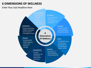 6 Dimensions of Wellness PowerPoint Template   SketchBubble