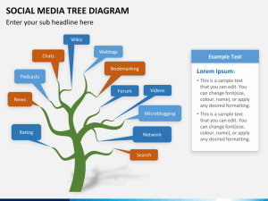 Social Media Tree Diagram PowerPoint | SketchBubble