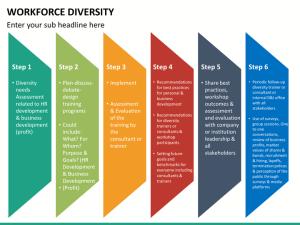 Workforce Diversity PowerPoint Template | SketchBubble