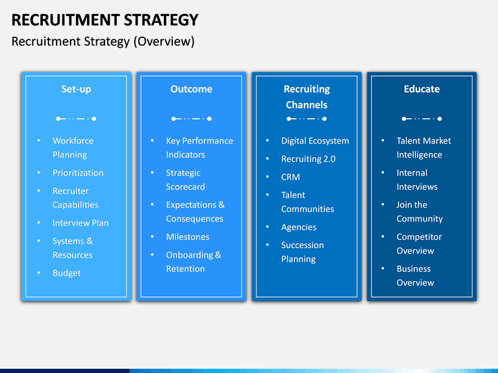 The recruitment strategy ppt template is available for instant download. Recruitment Strategy Powerpoint Template Ppt Slides Sketchbubble