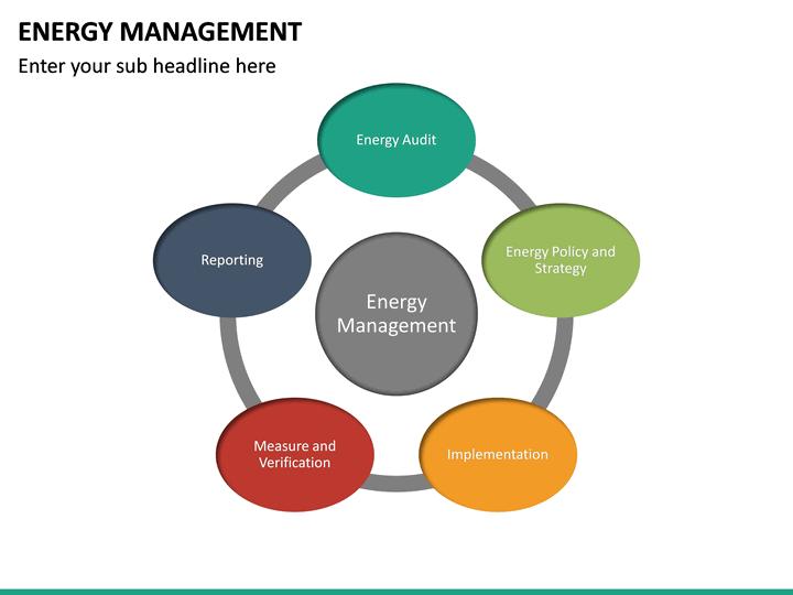 Energy Management PowerPoint Template | SketchBubble