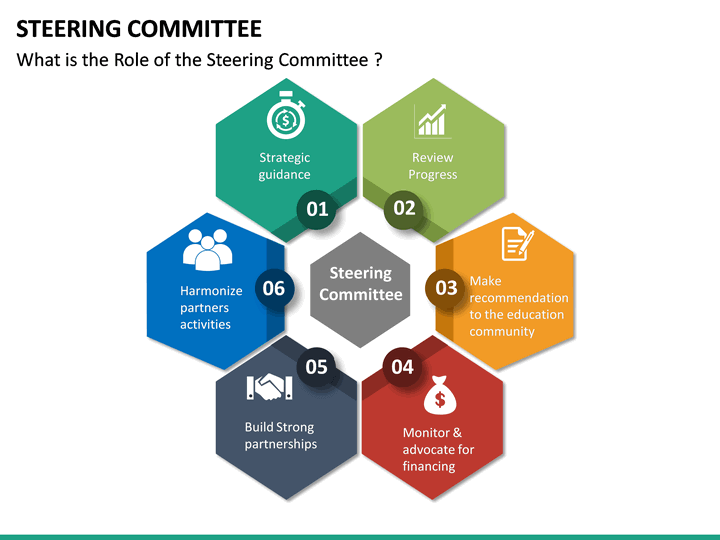 Steering Committee Powerpoint Template Sketchbubble