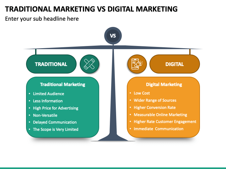 If you love a bargain and fancy a haggle, head for these cities with some of the uk's top traditional markets. Traditional Marketing Vs Digital Marketing PowerPoint ...
