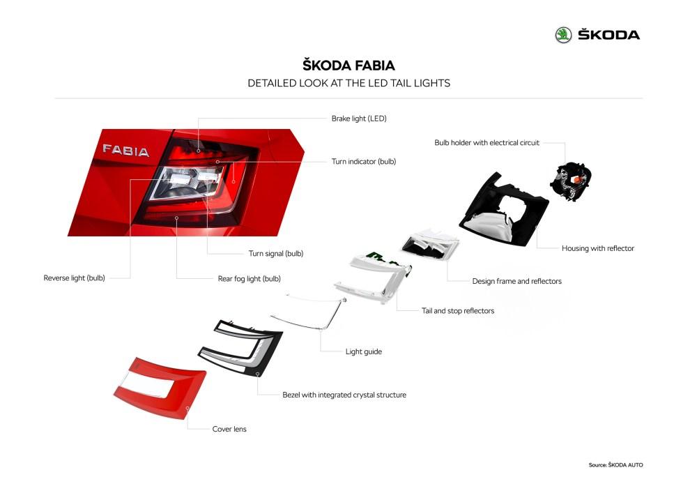 medium resolution of fabia download pdf download jpg