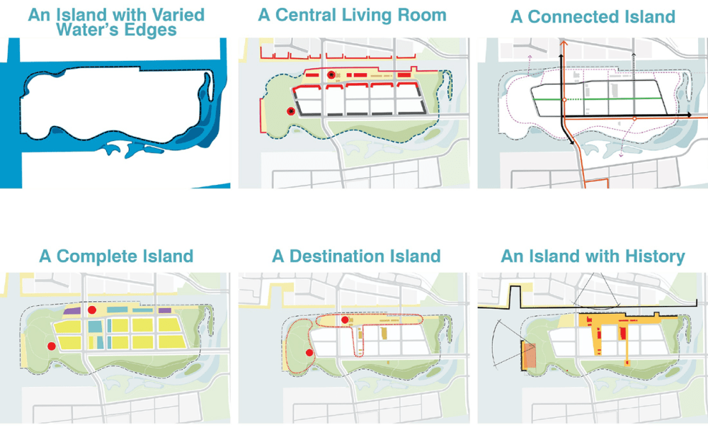 medium resolution of the six structural moves image courtesy of waterfront toronto