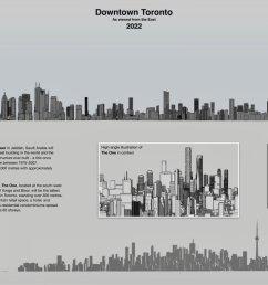 diagram of toronto s skyline in 2022 image by stephen velasco [ 1279 x 781 Pixel ]